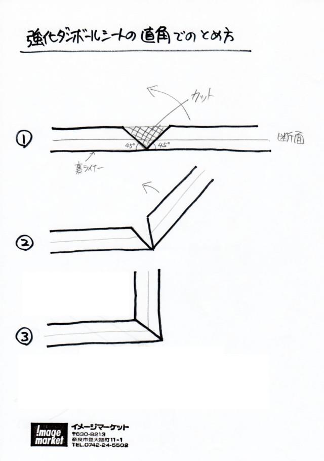 強化ダンボール家具の作り方